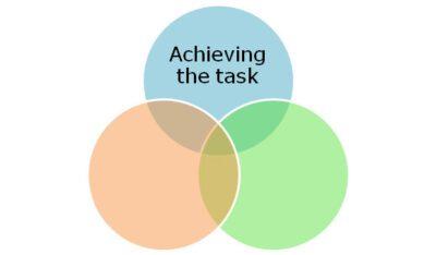 Task Achievement آموزشگاه فرساد موسسه یادگیری زبان انگلیسی دوره آزمون آیلتس IELTS مکالمه