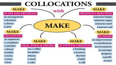 اهمیت کالوکیشن ها در زبان انگلیسی the importance of collocations in English