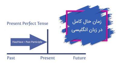 زمان حال کامل در زبان انگلیسی